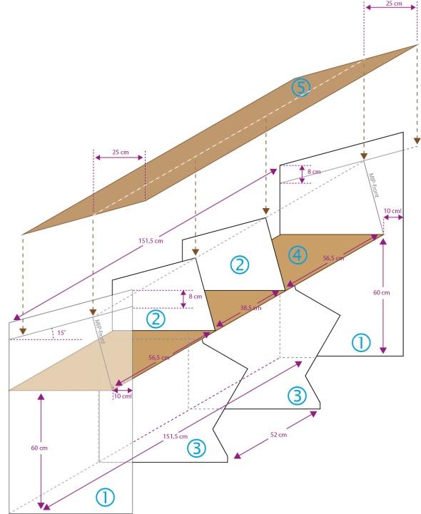 MIP Structure 2
